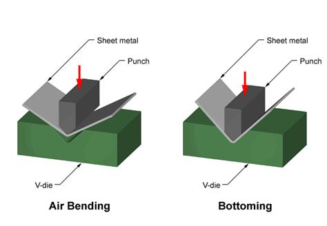 sheet metal press brake